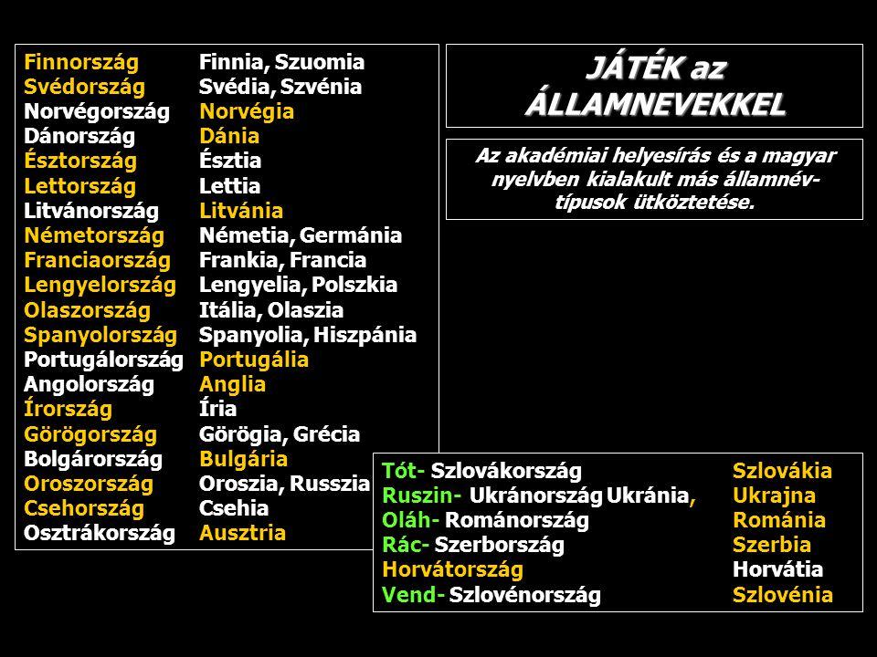 FinnországFinnia, Szuomia SvédországSvédia, Szvénia NorvégországNorvégia DánországDánia ÉsztországÉsztia LettországLettia LitvánországLitvánia NémetországNémetia, Germánia FranciaországFrankia, Francia LengyelországLengyelia, Polszkia OlaszországItália, Olaszia SpanyolországSpanyolia, Hiszpánia PortugálországPortugália AngolországAnglia ÍrországÍria GörögországGörögia, Grécia BolgárországBulgária OroszországOroszia, Russzia CsehországCsehia OsztrákországAusztria JÁTÉK az ÁLLAMNEVEKKEL Az akadémiai helyesírás és a magyar nyelvben kialakult más államnév- típusok ütköztetése.