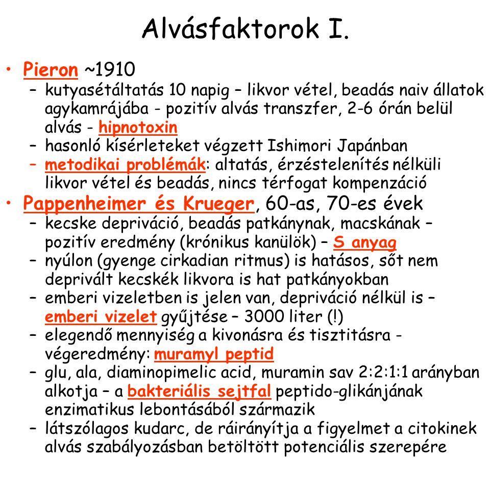 Alvásfaktorok I. Pieron ~1910 –kutyasétáltatás 10 napig – likvor vétel, beadás naiv állatok agykamrájába - pozitív alvás transzfer, 2-6 órán belül alv