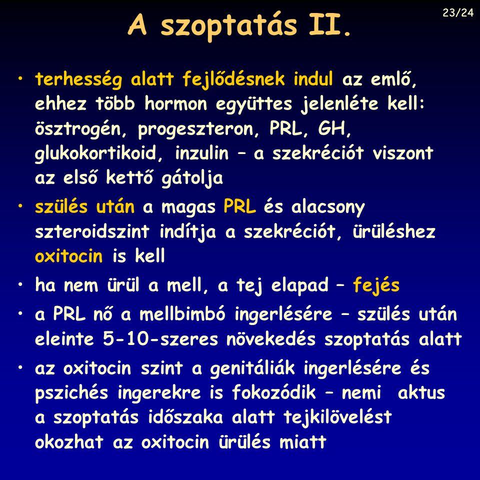 A szoptatás II.