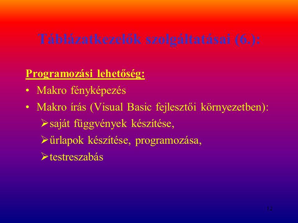 12 Táblázatkezelők szolgáltatásai (6.): Programozási lehetőség: Makro fényképezés Makro írás (Visual Basic fejlesztői környezetben):  saját függvénye
