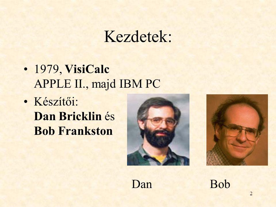 2 Kezdetek: 1979, VisiCalc APPLE II., majd IBM PC Készítői: Dan Bricklin és Bob Frankston DanBob