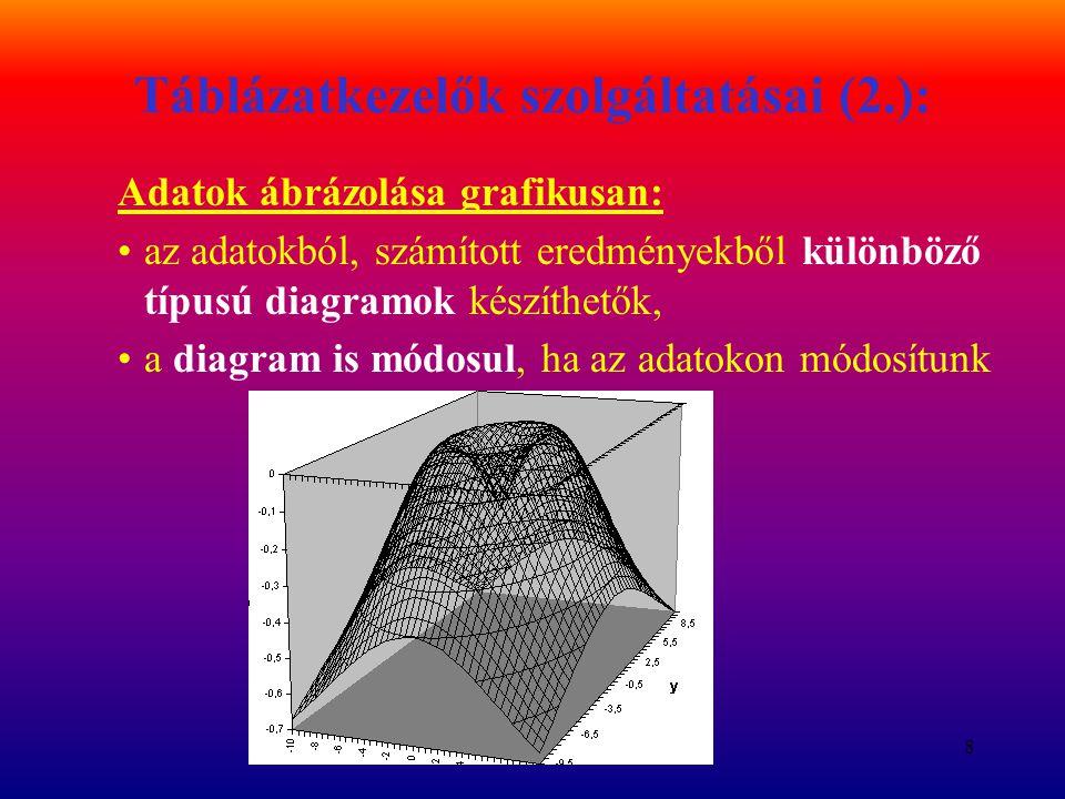 8 Táblázatkezelők szolgáltatásai (2.): Adatok ábrázolása grafikusan: az adatokból, számított eredményekből különböző típusú diagramok készíthetők, a d