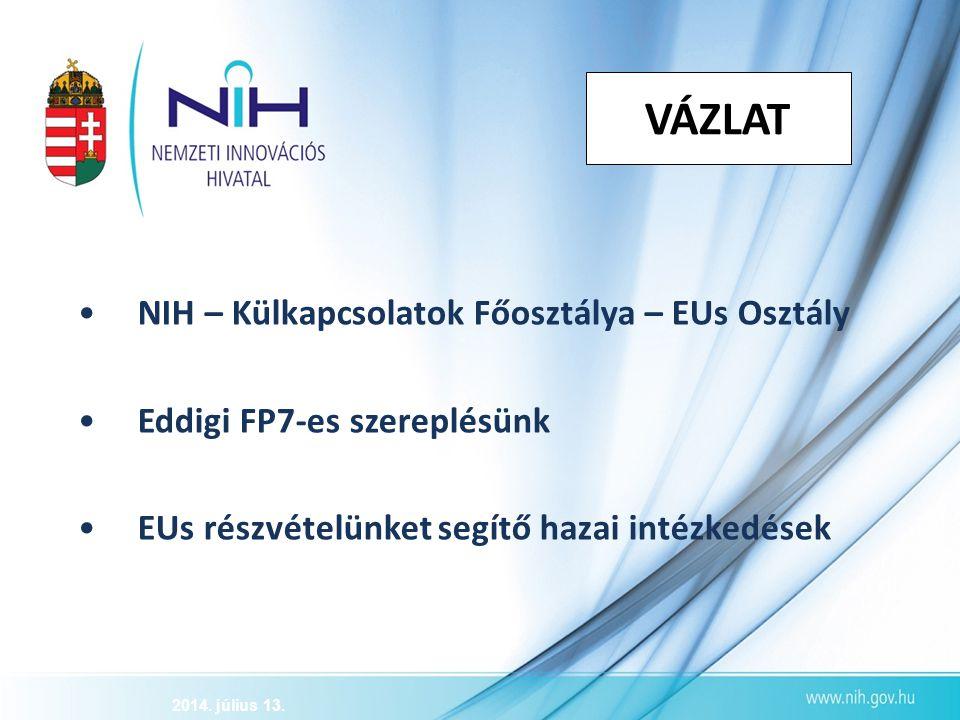 2014. július 13. VÁZLAT NIH – Külkapcsolatok Főosztálya – EUs Osztály Eddigi FP7-es szereplésünk EUs részvételünket segítő hazai intézkedések