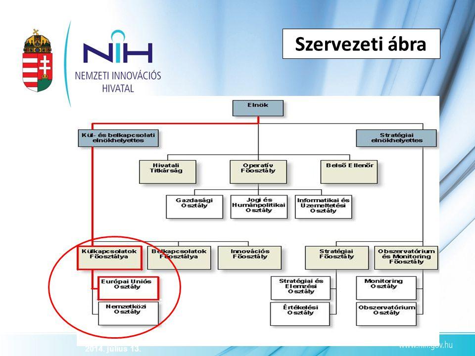 Magyar szereplés az FP7-ben: Specifikus programok 2014. 07. 13.15