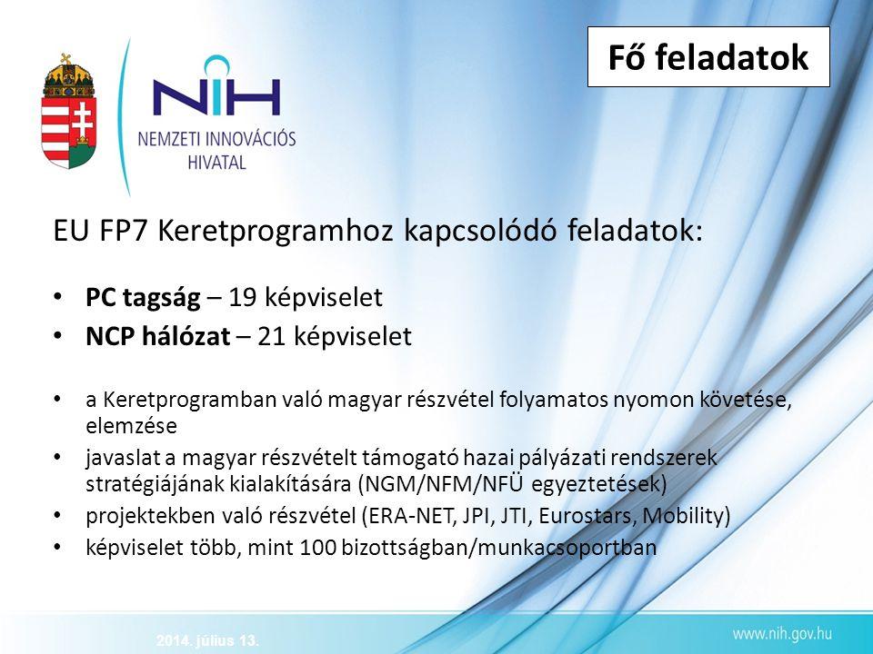 2014. július 13. Fő feladatok EU FP7 Keretprogramhoz kapcsolódó feladatok: PC tagság – 19 képviselet NCP hálózat – 21 képviselet a Keretprogramban val