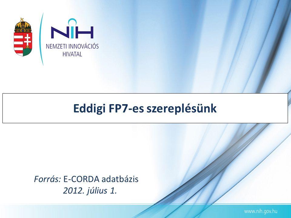 Magyar szereplés az FP7-ben: sikerarány 2014.07.