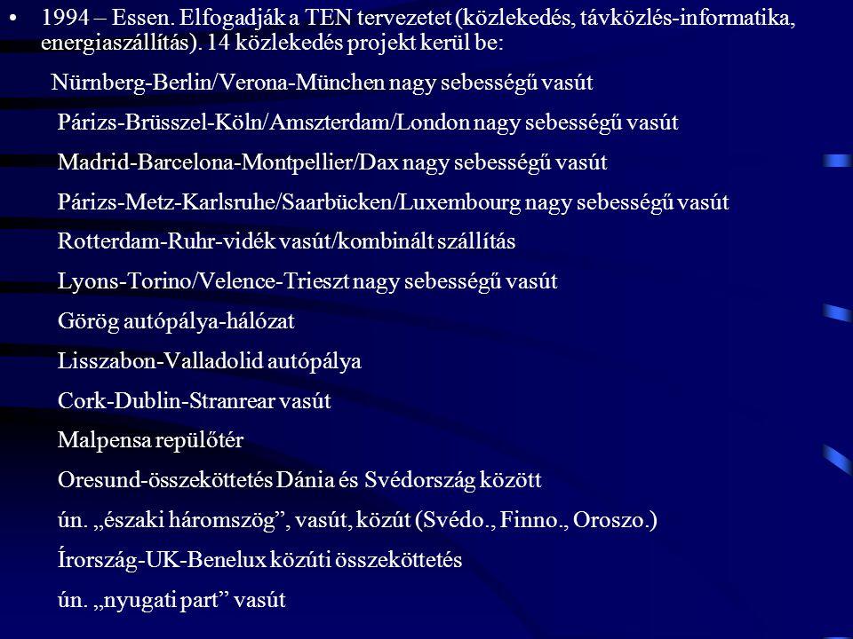 1994 – Essen. Elfogadják a TEN tervezetet (közlekedés, távközlés-informatika, energiaszállítás). 14 közlekedés projekt kerül be: Nürnberg-Berlin/Veron