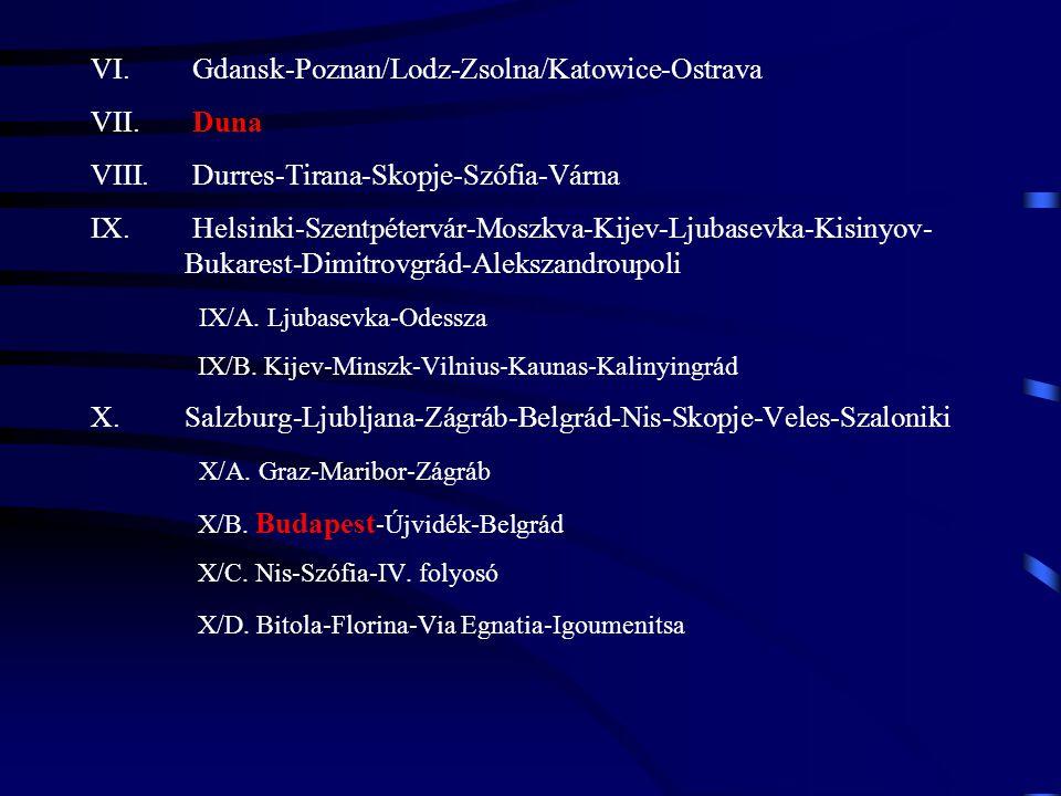 VI. Gdansk-Poznan/Lodz-Zsolna/Katowice-Ostrava VII. Duna VIII. Durres-Tirana-Skopje-Szófia-Várna IX. Helsinki-Szentpétervár-Moszkva-Kijev-Ljubasevka-K