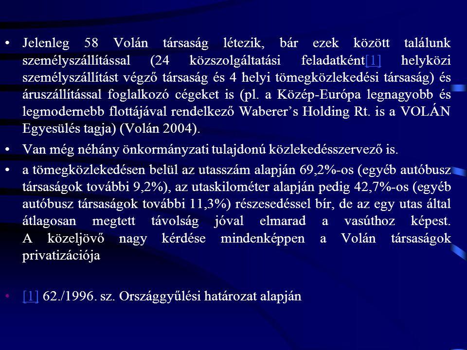 Jelenleg 58 Volán társaság létezik, bár ezek között találunk személyszállítással (24 közszolgáltatási feladatként[1] helyközi személyszállítást végző