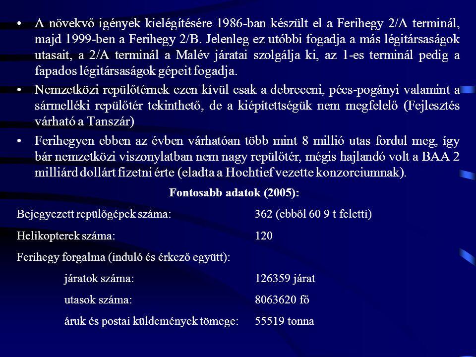 A növekvő igények kielégítésére 1986-ban készült el a Ferihegy 2/A terminál, majd 1999-ben a Ferihegy 2/B. Jelenleg ez utóbbi fogadja a más légitársas
