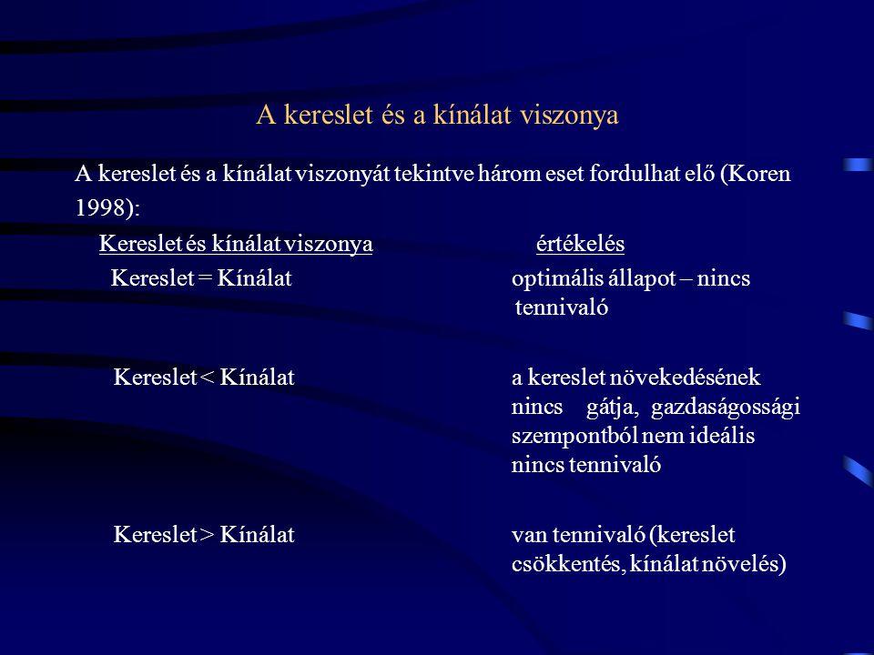 VI.Gdansk-Poznan/Lodz-Zsolna/Katowice-Ostrava VII.