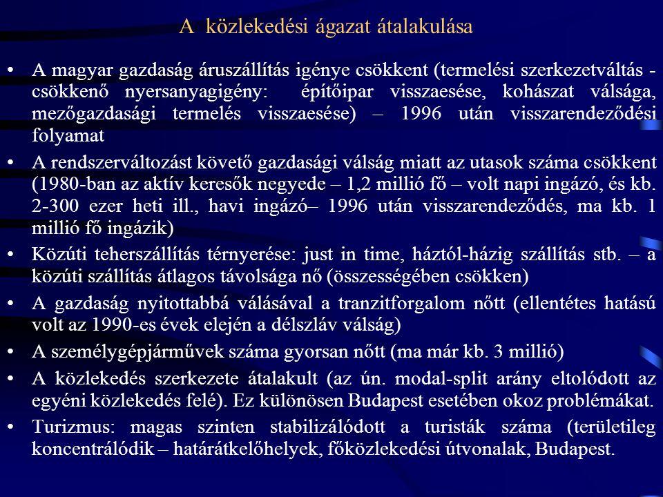 A közlekedési ágazat átalakulása A magyar gazdaság áruszállítás igénye csökkent (termelési szerkezetváltás - csökkenő nyersanyagigény: építőipar vissz