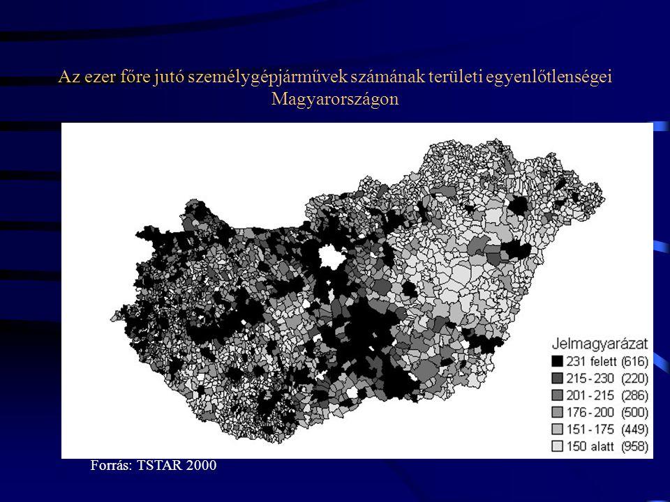 Az ezer főre jutó személygépjárművek számának területi egyenlőtlenségei Magyarországon Forrás: TSTAR 2000