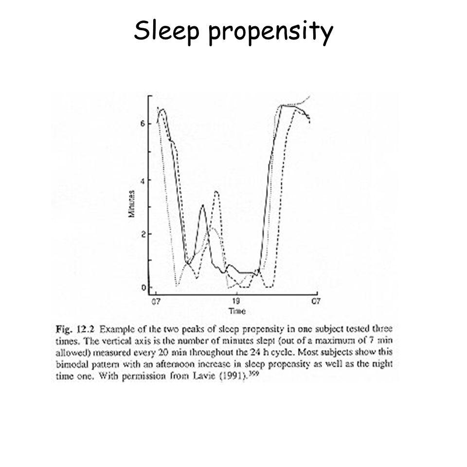 Sleep propensity