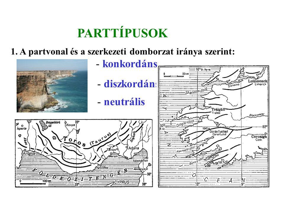 PARTTÍPUSOK - diszkordáns - neutrális 1. A partvonal és a szerkezeti domborzat iránya szerint: - konkordáns
