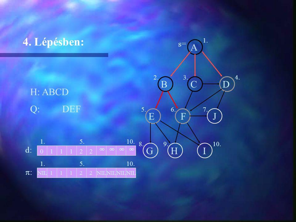 A BCD EFJ GHI H: ABCD 4. Lépésben: Q: DEF 1. d: :: 2 2NIL1112 01112  1. 2.3.4. 5.6.7. 8.9.10.  NIL  5. s=