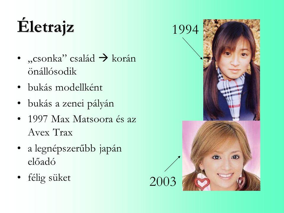 """Életrajz """"csonka család  korán önállósodik bukás modellként bukás a zenei pályán 1997 Max Matsoora és az Avex Trax a legnépszerűbb japán előadó félig süket 1994 2003"""
