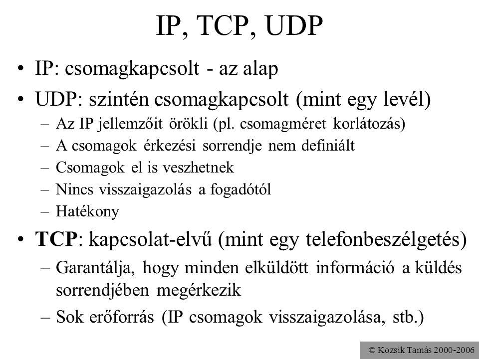 © Kozsik Tamás 2000-2006 IP, TCP, UDP IP: csomagkapcsolt - az alap UDP: szintén csomagkapcsolt (mint egy levél) –Az IP jellemzőit örökli (pl.