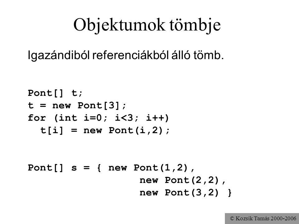 © Kozsik Tamás 2000-2006 Objektumok tömbje Igazándiból referenciákból álló tömb. Pont[] t; t = new Pont[3]; for (int i=0; i<3; i++) t[i] = new Pont(i,