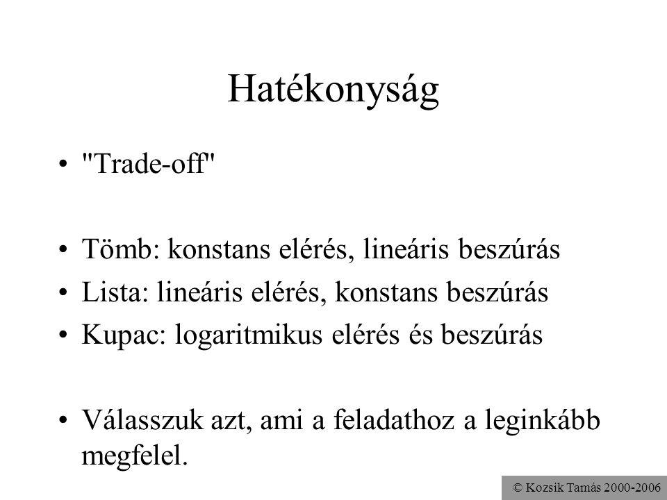 © Kozsik Tamás 2000-2006 Hatékonyság