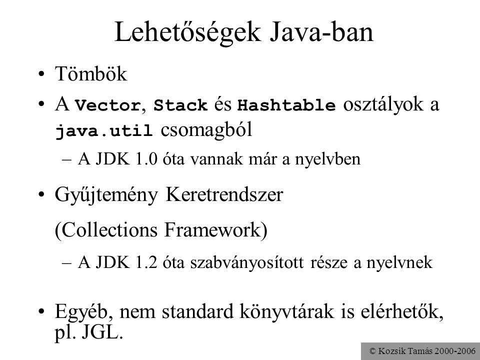 © Kozsik Tamás 2000-2006 Lehetőségek Java-ban Tömbök A Vector, Stack és Hashtable osztályok a java.util csomagból –A JDK 1.0 óta vannak már a nyelvben Gyűjtemény Keretrendszer (Collections Framework) –A JDK 1.2 óta szabványosított része a nyelvnek Egyéb, nem standard könyvtárak is elérhetők, pl.