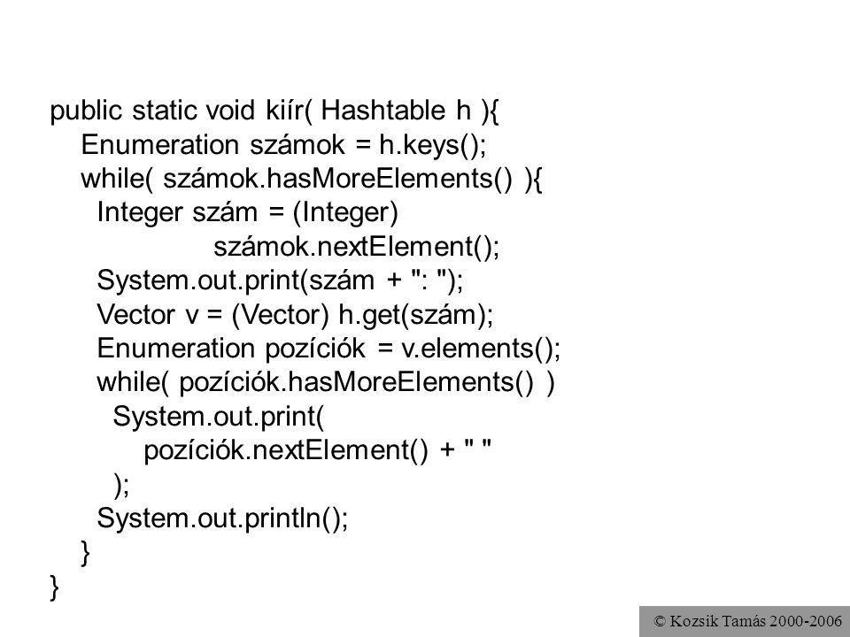 © Kozsik Tamás 2000-2006 public static void kiír( Hashtable h ){ Enumeration számok = h.keys(); while( számok.hasMoreElements() ){ Integer szám = (Integer) számok.nextElement(); System.out.print(szám + : ); Vector v = (Vector) h.get(szám); Enumeration pozíciók = v.elements(); while( pozíciók.hasMoreElements() ) System.out.print( pozíciók.nextElement() + ); System.out.println(); }
