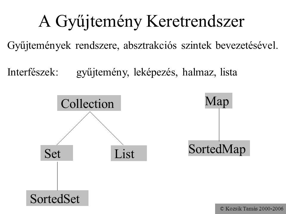 © Kozsik Tamás 2000-2006 A Gyűjtemény Keretrendszer Collection SortedMap Map List SortedSet Set Gyűjtemények rendszere, absztrakciós szintek bevezetésével.