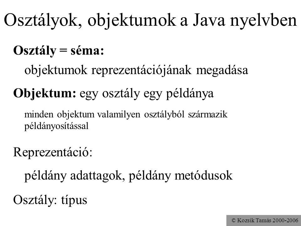 © Kozsik Tamás 2000-2006 Példa: osztályok és kapcsolataik (2) Alkalmazott Név: String Beosztás: String Fizetés: Szám FizetéstEmel FeladatotAd Főnök Be