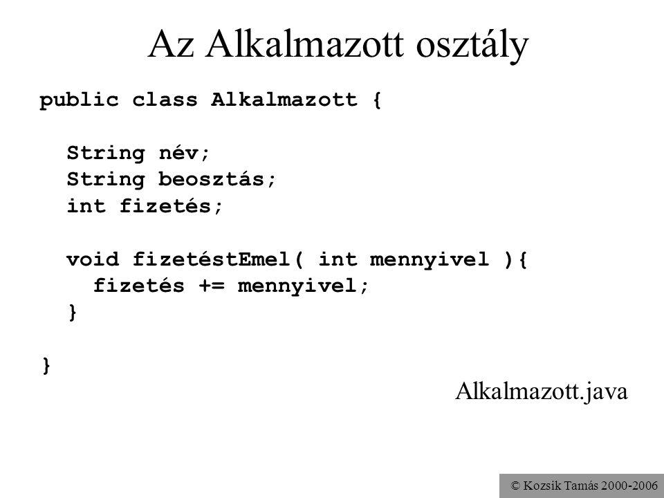 © Kozsik Tamás 2000-2006 Osztályok, objektumok a Java nyelvben Osztály = séma: objektumok reprezentációjának megadása Objektum: egy osztály egy példán