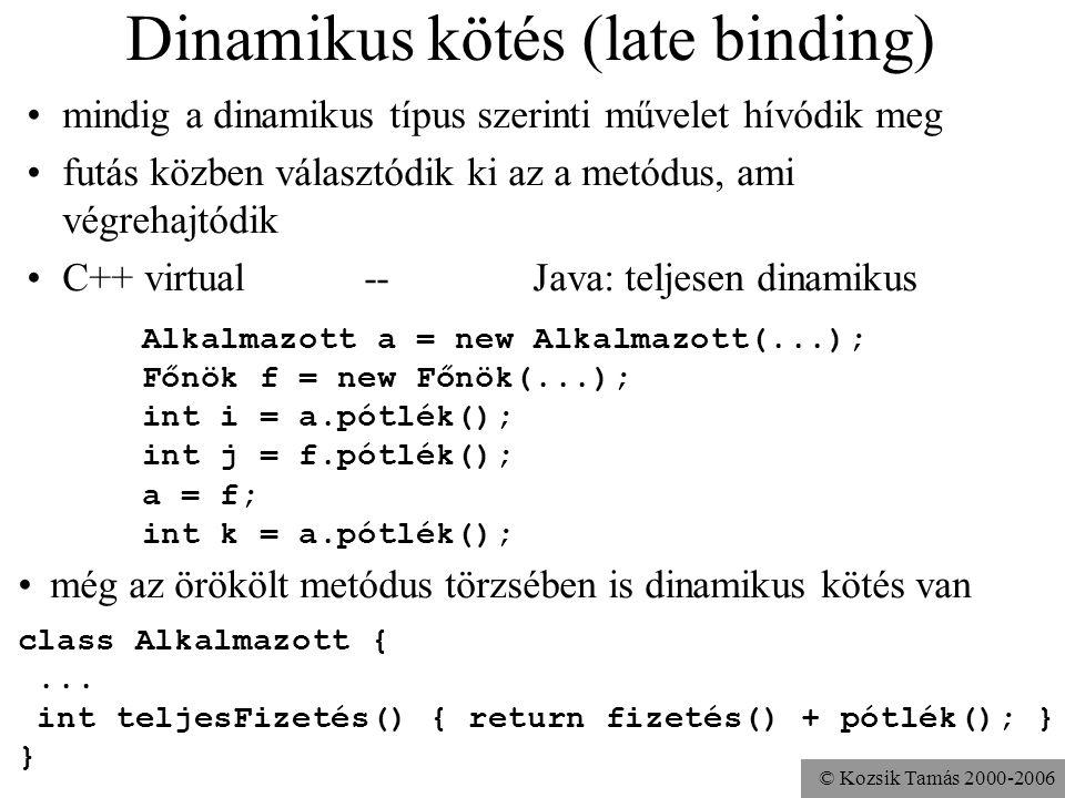 © Kozsik Tamás 2000-2006 Feladat Készíts toString műveletet a Pont és a SzínesPont osztályokhoz, mely az ilyen objektumokról adatokat szolgáltat egy S