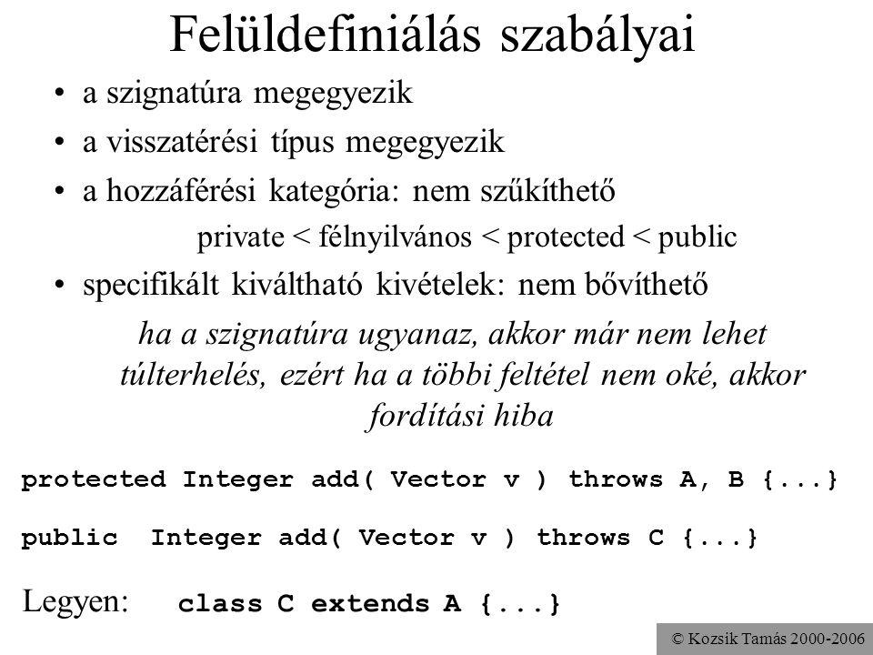 © Kozsik Tamás 2000-2006 Feladat A Pont osztályban definiáljunk println metódust, mely kiírja a pontot a szabványos kimenetre. (Ehhez, implicit módon,