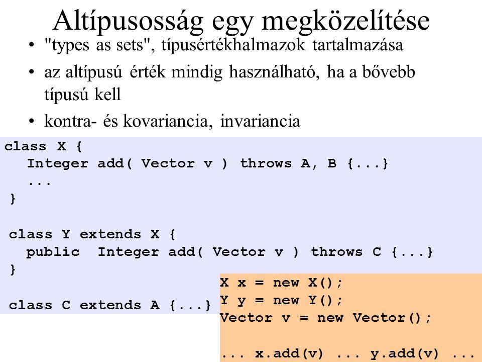 © Kozsik Tamás 2000-2006 Felüldefiniálás szabályai a szignatúra megegyezik a visszatérési típus megegyezik a hozzáférési kategória: nem szűkíthető pri