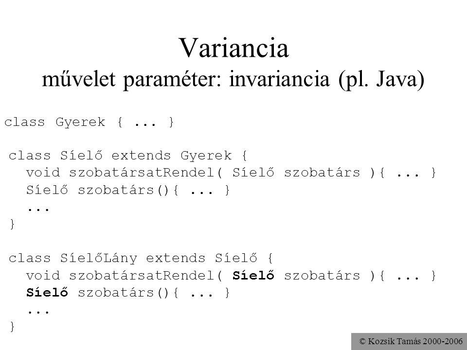 © Kozsik Tamás 2000-2006 A legfontosabb/legelterjedtebb OO nyelvek Simula 67 Smalltalk C++ Eiffel Java