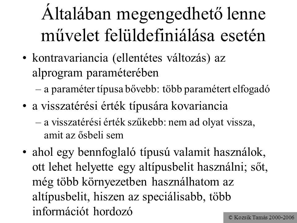 © Kozsik Tamás 2000-2006 Variancia művelet paraméter: ko-variancia (pl. Eiffel, nem Java!) class Gyerek {... } class Síelő extends Gyerek { void szoba