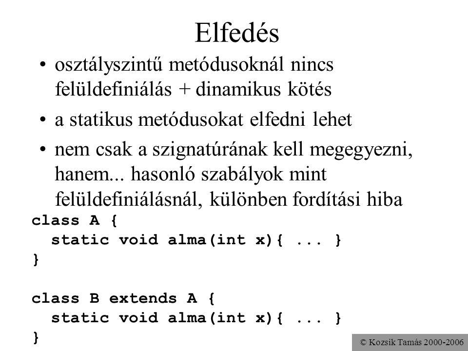 © Kozsik Tamás 2000-2006 Túlterhelés: választás a változatok között ha a szignatúrában szereplő típusok ős- leszármazott viszonyban állnak –fordítási