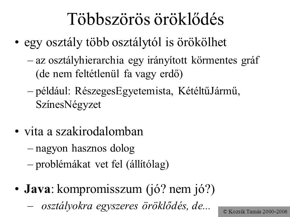 © Kozsik Tamás 2000-2006 Absztrakt osztályok: összegezve nem példányosítható közvetlenül, előbb specializálni kell (megvalósítani az absztrakt művelet
