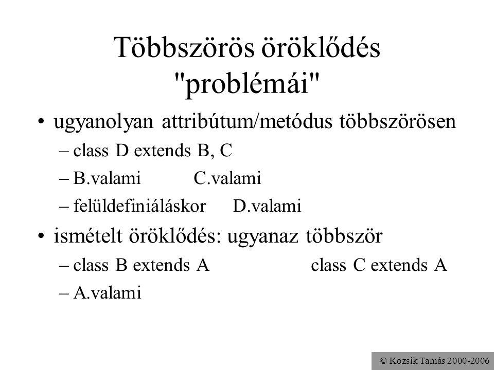 © Kozsik Tamás 2000-2006 Többszörös öröklődés egy osztály több osztálytól is örökölhet –az osztályhierarchia egy irányított körmentes gráf (de nem fel