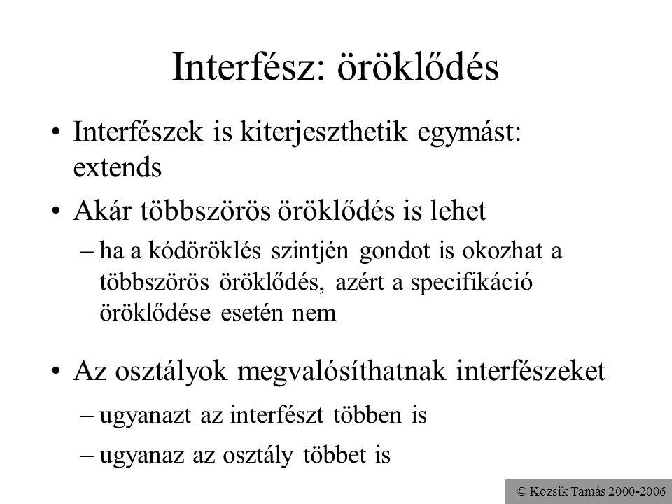 © Kozsik Tamás 2000-2006 Interfész: nem példányosítható ugyanúgy, mint az absztrakt osztályok: nem példányosítható közvetlenül előbb