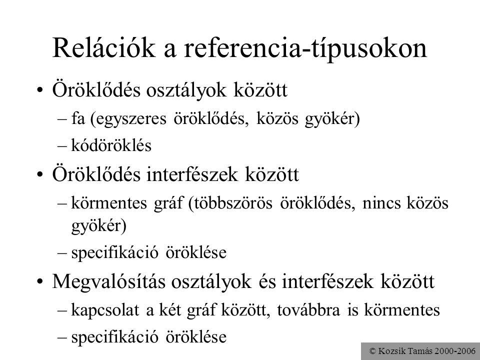© Kozsik Tamás 2000-2006 Interfész: öröklődés Interfészek is kiterjeszthetik egymást: extends Akár többszörös öröklődés is lehet –ha a kódöröklés szin