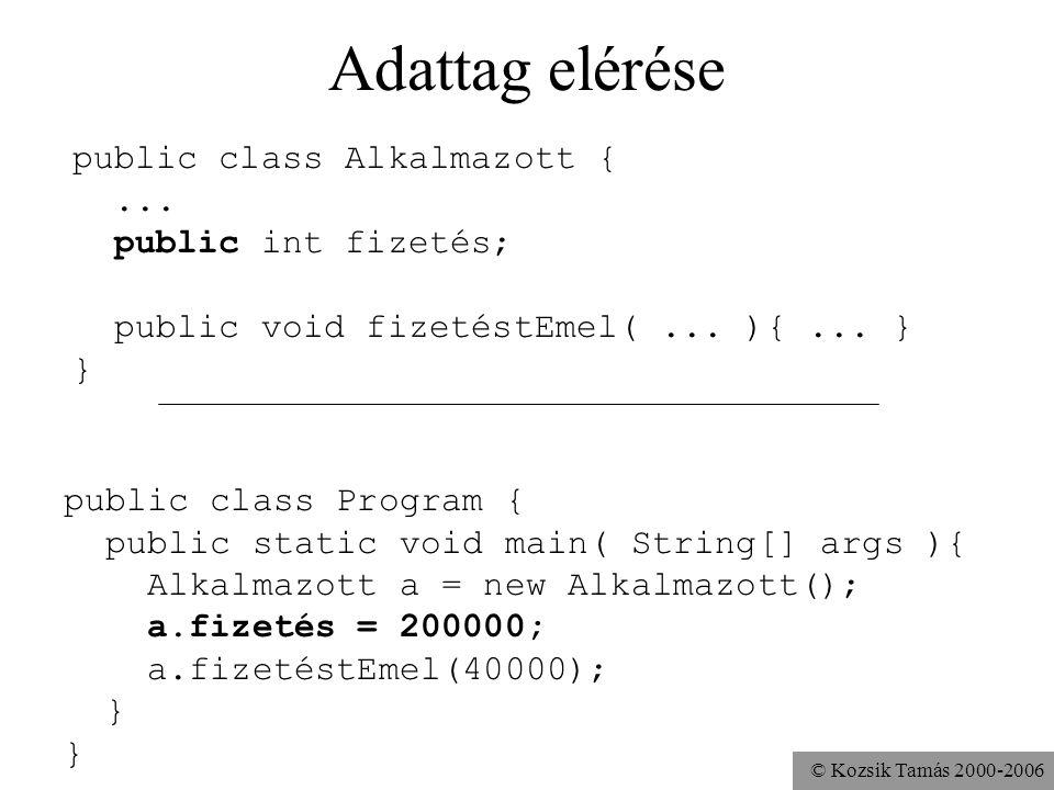 © Kozsik Tamás 2000-2006 Adattag elérése public class Alkalmazott {... int fizetés; public void fizetéstEmel(... ){... } } public class Program { publ