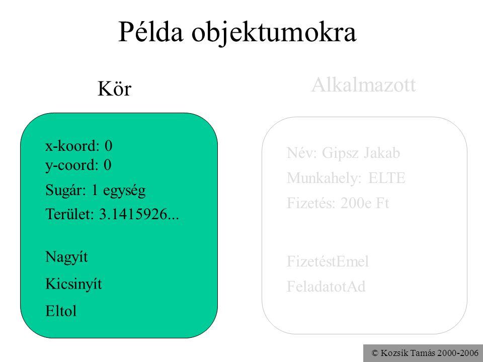 © Kozsik Tamás 2000-2006 Objektumok (Program) entitás: állapot és funkcionalitás egyedi, zárt (interfész), konzisztencia Attribútumok, események Attri