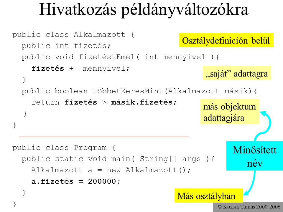 © Kozsik Tamás 2000-2006 Adattagok definiálása: példák int fizetés=200000, pótlékok, levonások=fizetés/4; Láthatóság változtatása: public int fizetés