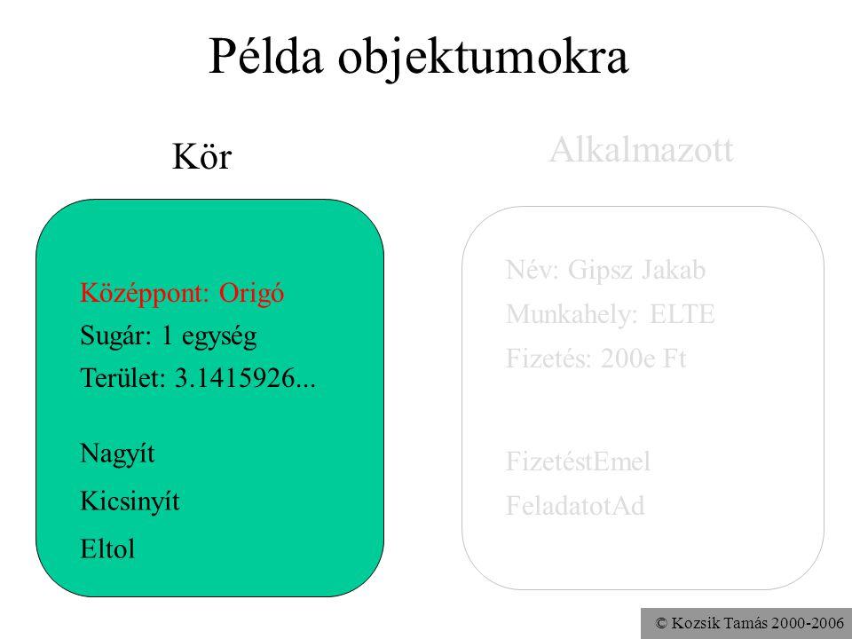 © Kozsik Tamás 2000-2006 Példa objektumokra Alkalmazott Kör x-koord: 0 y-coord: 0 Sugár: 1 egység Terület: 3.1415926... Nagyít Kicsinyít Eltol Név: Gi