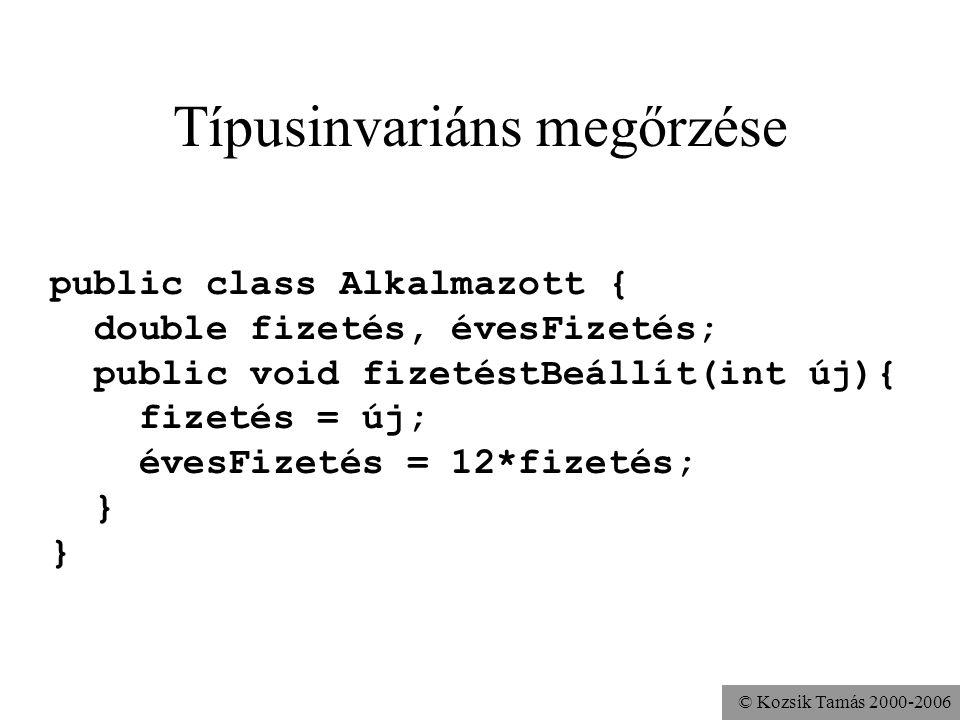 © Kozsik Tamás 2000-2006 Közvetlen adathozzáférés megtiltása public class Alkalmazott {... int fizetés; public void fizetéstBeállít( int összeg ){ fiz