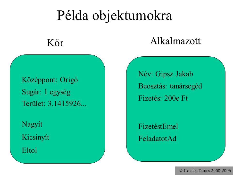 © Kozsik Tamás 2000-2006 Példa objektumokra Alkalmazott Kör Középpont: Origó Sugár: 1 egység Terület: 3.1415926... Nagyít Kicsinyít Eltol Név: Gipsz J