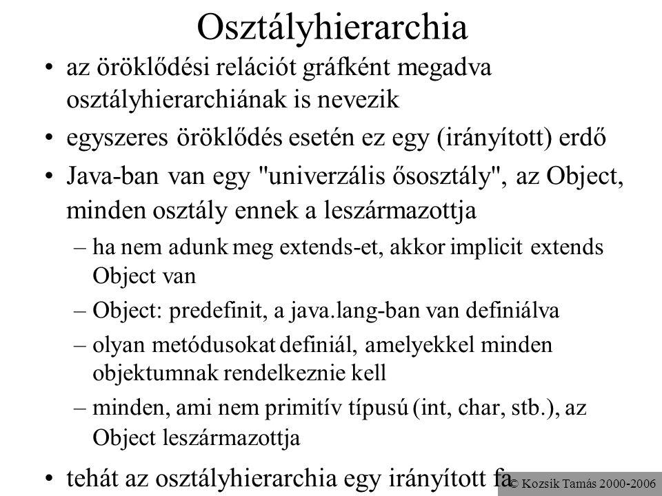 © Kozsik Tamás 2000-2006 Öröklődés Osztály kiegészítése új tagokkal (példányváltozókkal, metódusokkal). Szülőosztály, gyermekosztály. Tranzitív lezárt