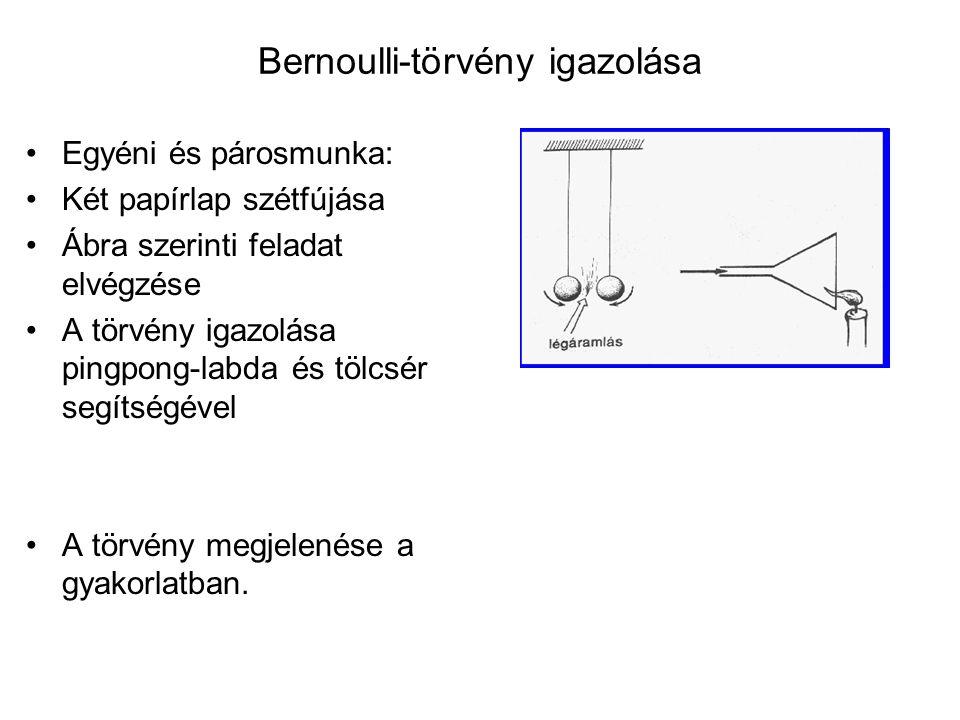 Bernoulli-törvény igazolása Egyéni és párosmunka: Két papírlap szétfújása Ábra szerinti feladat elvégzése A törvény igazolása pingpong-labda és tölcsé