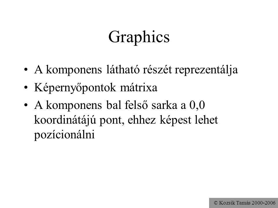 © Kozsik Tamás 2000-2006 Graphics A komponens látható részét reprezentálja Képernyőpontok mátrixa A komponens bal felső sarka a 0,0 koordinátájú pont, ehhez képest lehet pozícionálni
