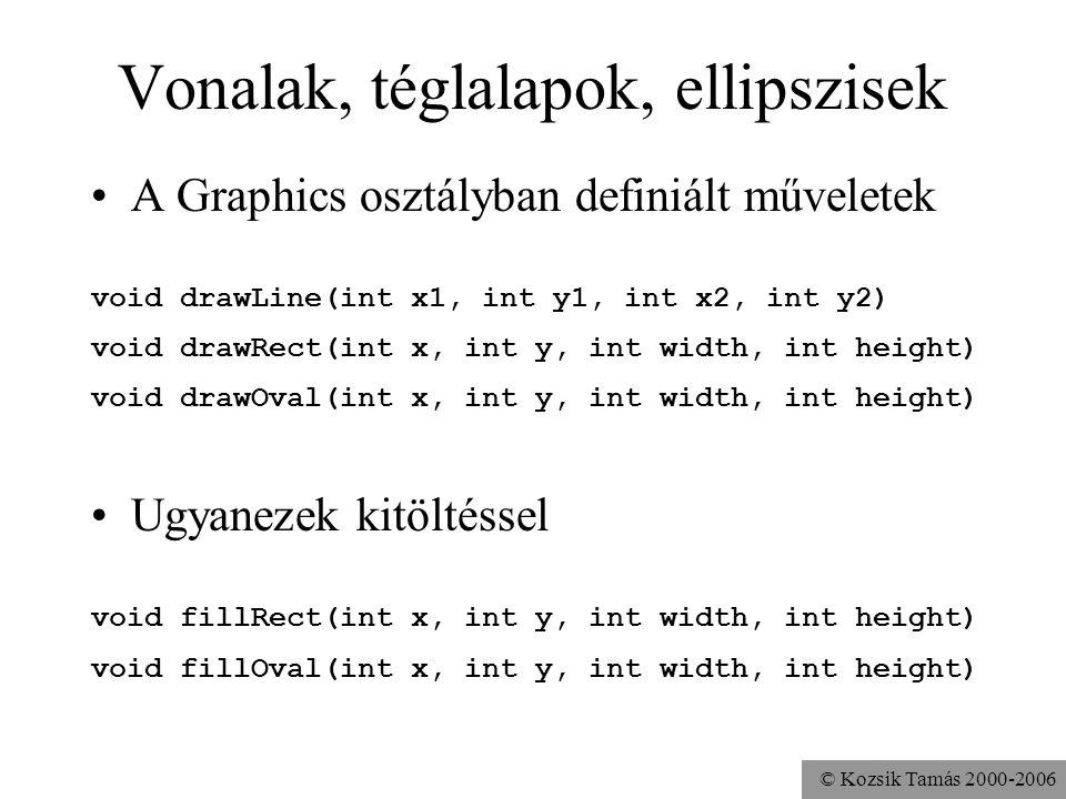 © Kozsik Tamás 2000-2006 Vonalak, téglalapok, ellipszisek A Graphics osztályban definiált műveletek void drawLine(int x1, int y1, int x2, int y2) void drawRect(int x, int y, int width, int height) void drawOval(int x, int y, int width, int height) Ugyanezek kitöltéssel void fillRect(int x, int y, int width, int height) void fillOval(int x, int y, int width, int height)