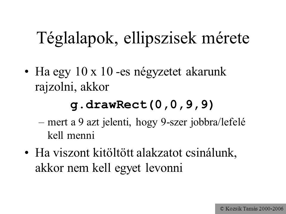 © Kozsik Tamás 2000-2006 Téglalapok, ellipszisek mérete Ha egy 10 x 10 -es négyzetet akarunk rajzolni, akkor g.drawRect(0,0,9,9) –mert a 9 azt jelenti, hogy 9-szer jobbra/lefelé kell menni Ha viszont kitöltött alakzatot csinálunk, akkor nem kell egyet levonni